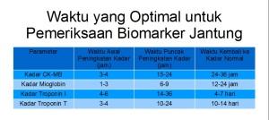 biomarkerAMI1