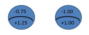 bifocal2